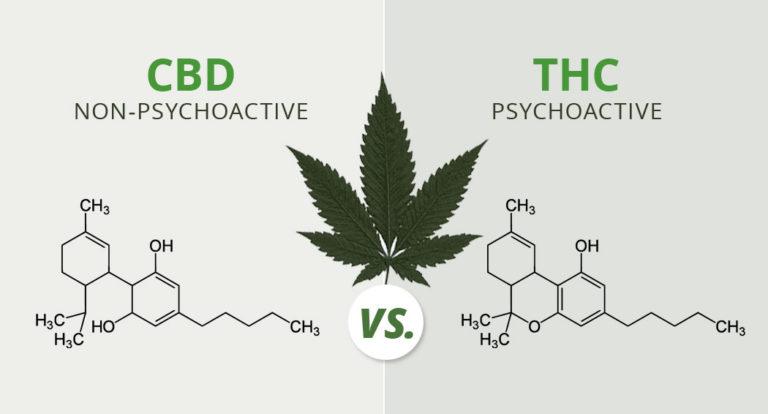 CBD-THC