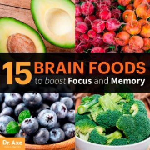 Improve Your Brain Health, Memory and Focus Naturally – Eat Dirt – Wed 1 Feb 2017 – 6:30pm